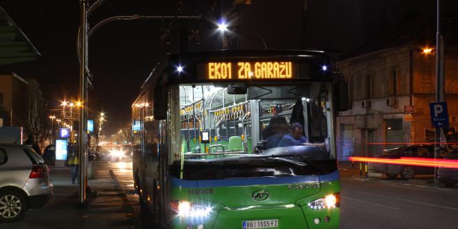 BGTrol2