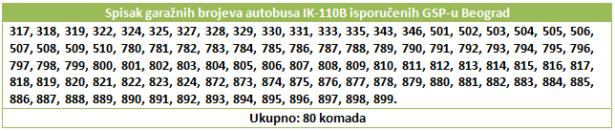 Ikarus IK-110/160: (5) MAN ponovo ulazi u priču